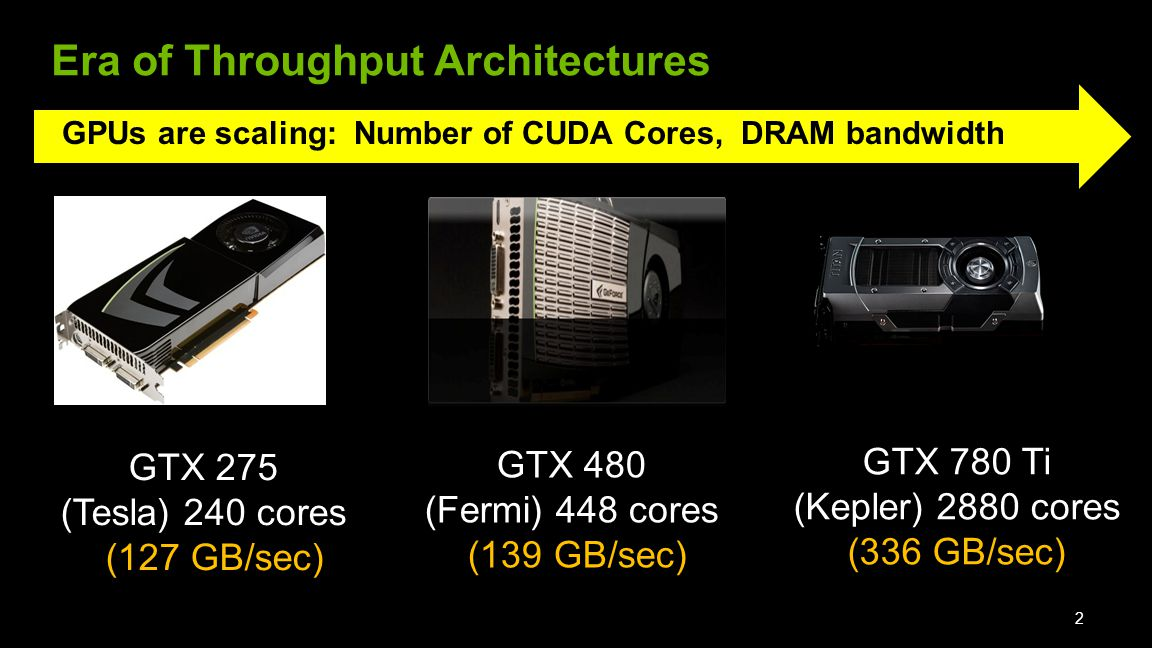 Era of Throughput Architectures GPUs are scaling: Number of CUDA Cores, DRAM bandwidth 2 GTX 780 Ti (Kepler) 2880 cores (336 GB/sec) GTX 275 (Tesla) 240 cores (127 GB/sec) GTX 480 (Fermi) 448 cores (139 GB/sec)