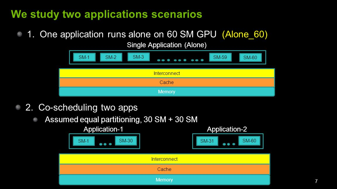 Bandwidth Distribution with Proposed Scheduler 28 Lighter applications get better DRAM bandwidth share
