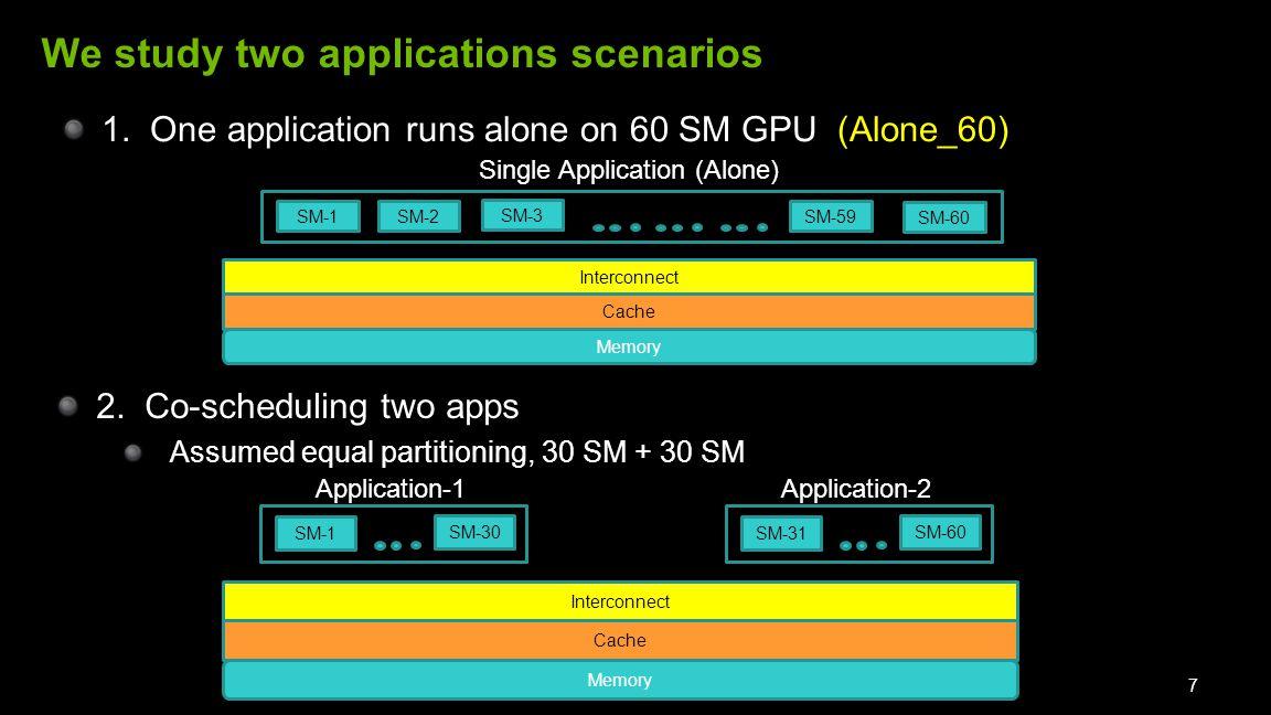 Metrics Instruction Throughput (Sum of IPCs) IPC (App1) + IPC (App2) + ….