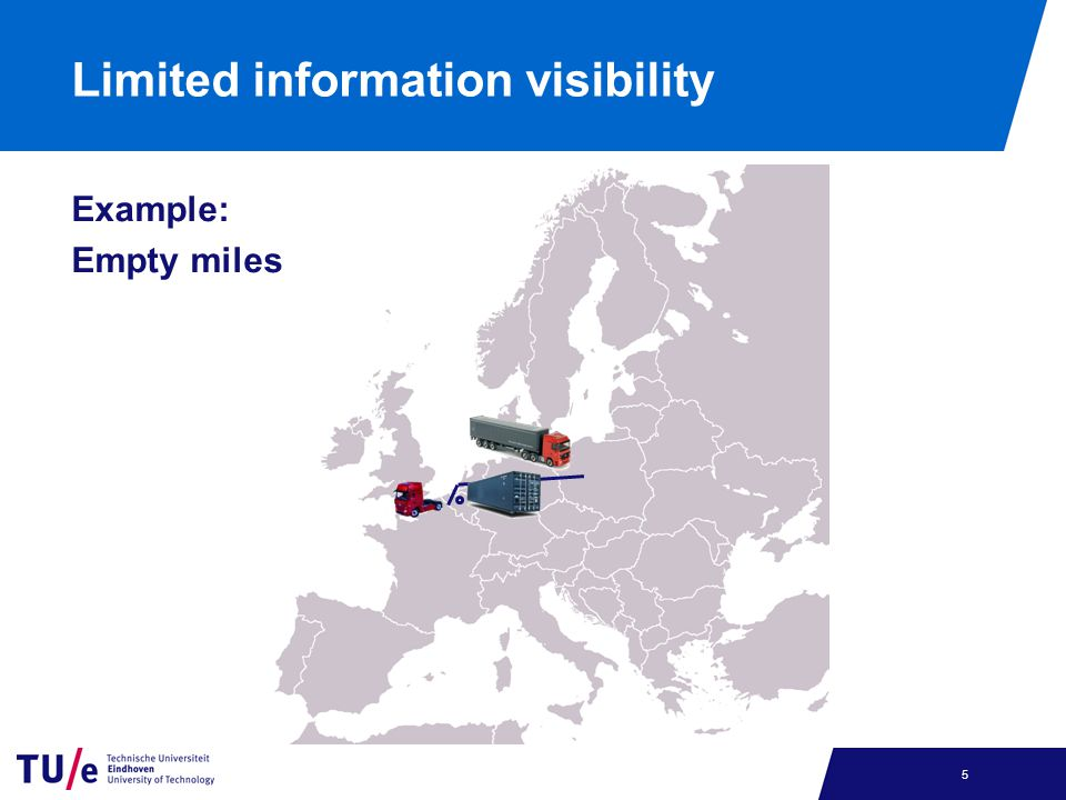 Limited information visibility 5 Example: Empty miles