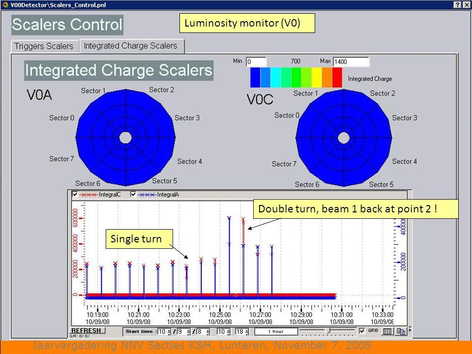 Jaarvergadering NNV Secties K&H, Lunteren, November 7, 2008 Single turn Double turn, beam 1 back at point 2 ! Luminosity monitor (V0)