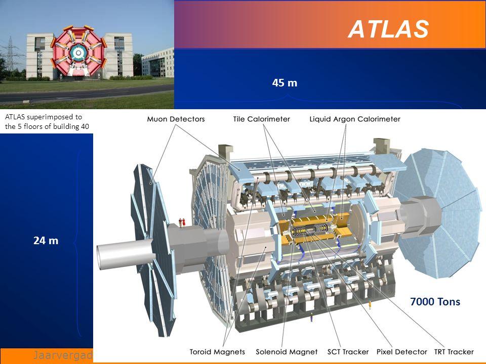 Jaarvergadering NNV Secties K&H, Lunteren, November 7, 2008 49 ATLAS 45 m 24 m ATLAS superimposed to the 5 floors of building 40 LHCC, 24-Sep-2008, PJ
