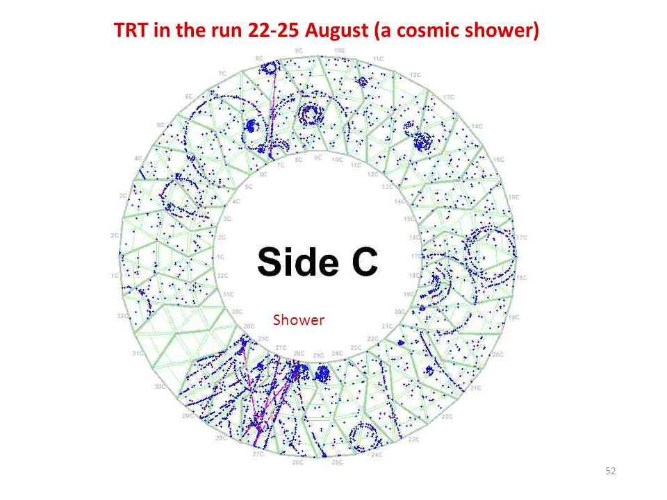 52 Barrel-tracks TRT in the run 22-25 August (a cosmic shower) Shower