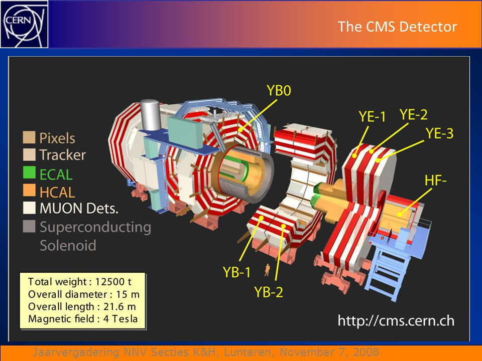 Jaarvergadering NNV Secties K&H, Lunteren, November 7, 2008 The CMS Detector