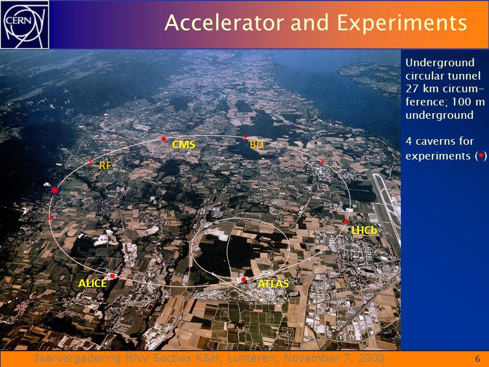 Jaarvergadering NNV Secties K&H, Lunteren, November 7, 2008 Accelerator and Experiments Underground circular tunnel 27 km circum- ference; 100 m under