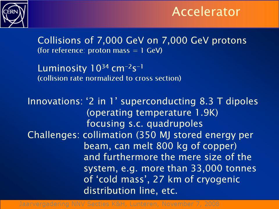Jaarvergadering NNV Secties K&H, Lunteren, November 7, 2008 Accelerator Collisions of 7,000 GeV on 7,000 GeV protons (for reference: proton mass = 1 G
