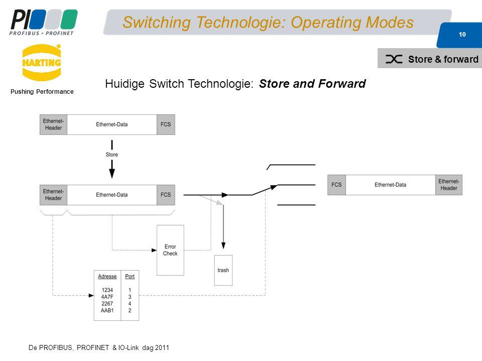 De PROFIBUS, PROFINET & IO-Link dag 2011 10 Pushing Performance Switching Technologie: Operating Modes Huidige Switch Technologie: Store and Forward Store & forward