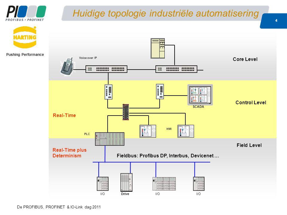 De PROFIBUS, PROFINET & IO-Link dag 2011 4 Huidige topologie industriële automatisering Pushing Performance Fieldbus: Profibus DP, Interbus, Devicenet