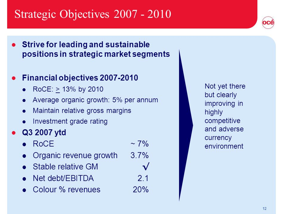 12 Strategic Objectives 2007 - 2010 l Strive for leading and sustainable positions in strategic market segments l Financial objectives 2007-2010 l RoCE: > 13% by 2010 l Average organic growth: 5% per annum l Maintain relative gross margins l Investment grade rating l Q3 2007 ytd l RoCE~ 7% l Organic revenue growth 3.7% Stable relative GM √ l Net debt/EBITDA 2.1 l Colour % revenues20% Not yet there but clearly improving in highly competitive and adverse currency environment