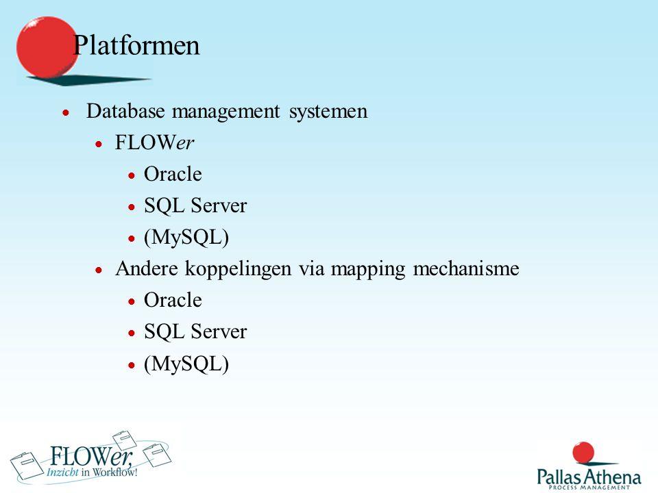 Platformen  Server Hardware / OS  Intel / Linux  Intel / Windows NT/2000/XP  Alpha Tru64  RS 6000 / AIX  HP 9000 / HP-UX