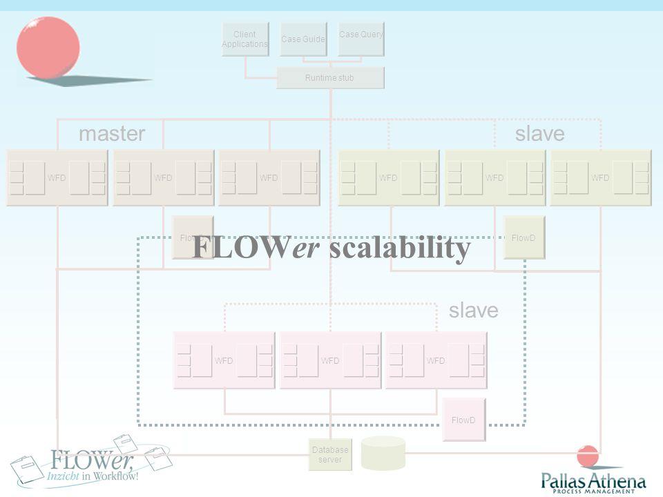 Technische informatie  Samenvattend  FLOWer draait op meerdere platforms  FLOWer draait op meerdere databases  FLOWer is schaalbaar en geschikt voor duizenden gebruikers  FLOWer is optimaal configureerbaar  Voor het scheduling mechanisme tussen wfd's (en meerdere servers) gebruikt FLOWer de door het gebruikte platform geleverde Operating Systeem en de daar aangeboden algorithmes.