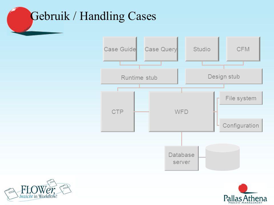 Design stub Studio Database server WFD File system CFM Configuration Configuration / Beheer