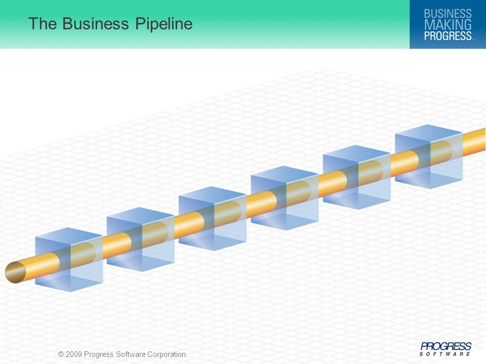 © 2009 Progress Software Corporation The Business Pipeline