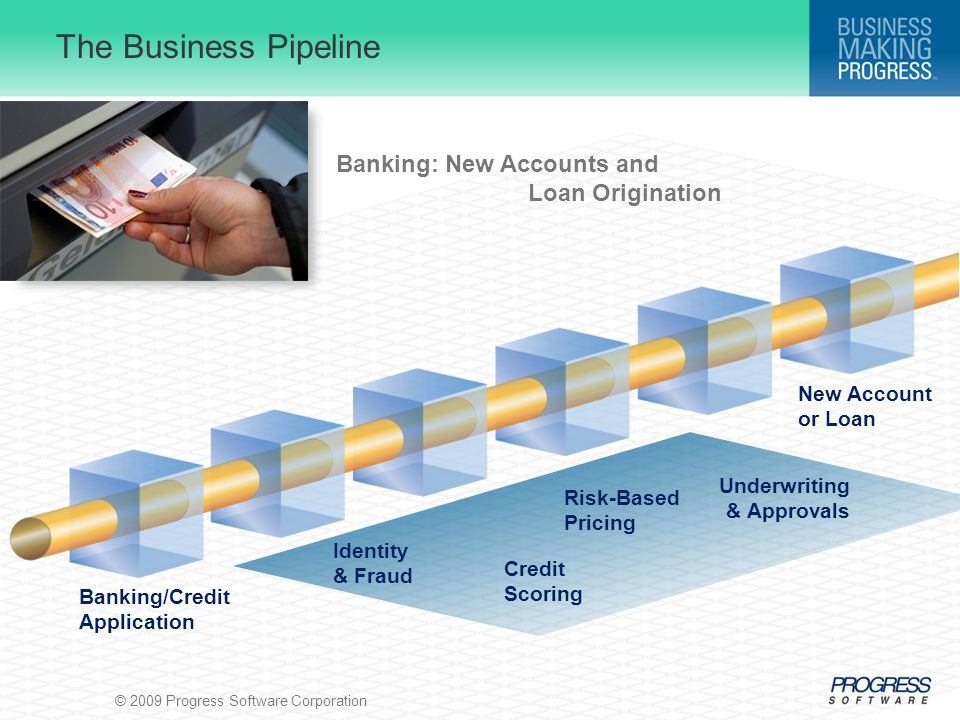 © 2009 Progress Software Corporation The Business Pipeline Banking: New Accounts and Loan Origination Banking/Credit Application New Account or Loan Credit Scoring Risk-Based Pricing Underwriting & Approvals Identity & Fraud