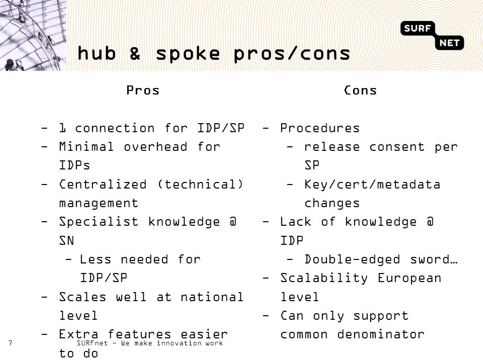 hub & spoke pros/cons Pros -1 connection for IDP/SP -Minimal overhead for IDPs -Centralized (technical) management -Specialist knowledge @ SN -Less needed for IDP/SP -Scales well at national level -Extra features easier to do -Web services -Group support SURFnet - We make innovation work7 Cons -Procedures -release consent per SP -Key/cert/metadata changes -Lack of knowledge @ IDP -Double-edged sword… -Scalability European level -Can only support common denominator