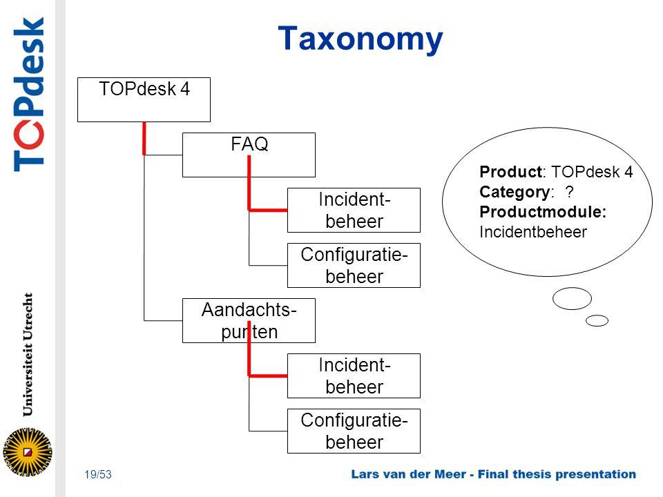 Taxonomy 19/53 TOPdesk 4 FAQ Incident- beheer Configuratie- beheer Aandachts- punten Incident- beheer Configuratie- beheer Product: TOPdesk 4 Category