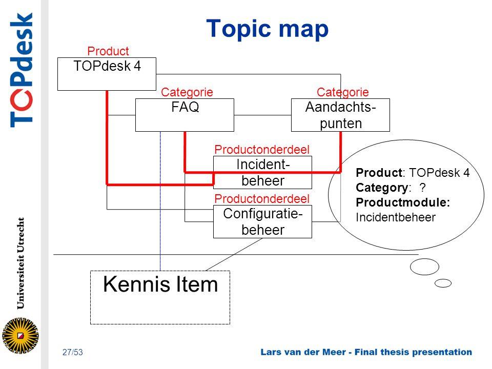 Topic map 27/53 TOPdesk 4 FAQ Incident- beheer Configuratie- beheer Aandachts- punten Kennis Item Product Categorie Productonderdeel Product: TOPdesk