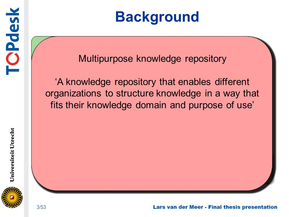 Background 3/53 Knowledge Knowledge management Knowledge repository Multipurpose knowledge repository General Specific Knowledge Data: 'Known facts or