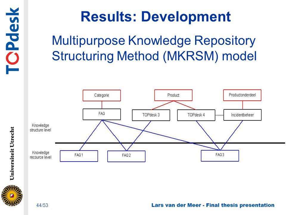 Results: Development Multipurpose Knowledge Repository Structuring Method (MKRSM) model 44/53
