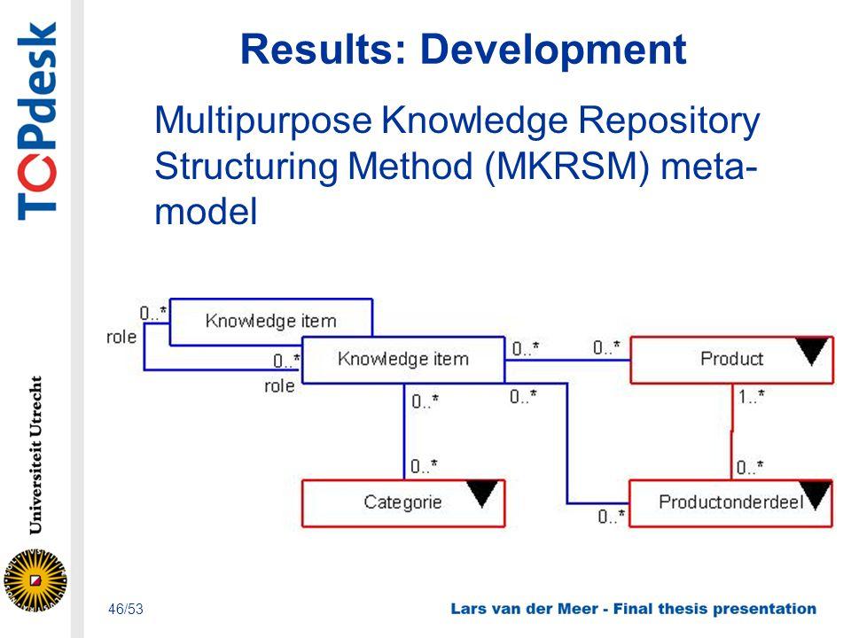 Results: Development Multipurpose Knowledge Repository Structuring Method (MKRSM) meta- model 46/53