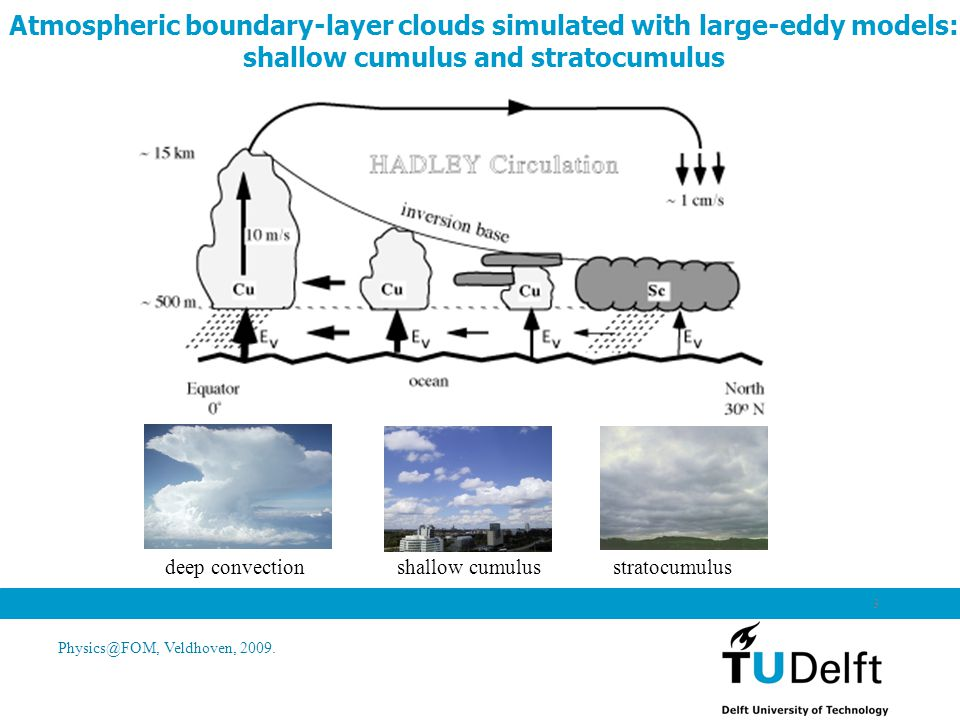 Physics@FOM, Veldhoven, 2009. 3 Atmospheric boundary-layer clouds simulated with large-eddy models: shallow cumulus and stratocumulus shallow cumuluss