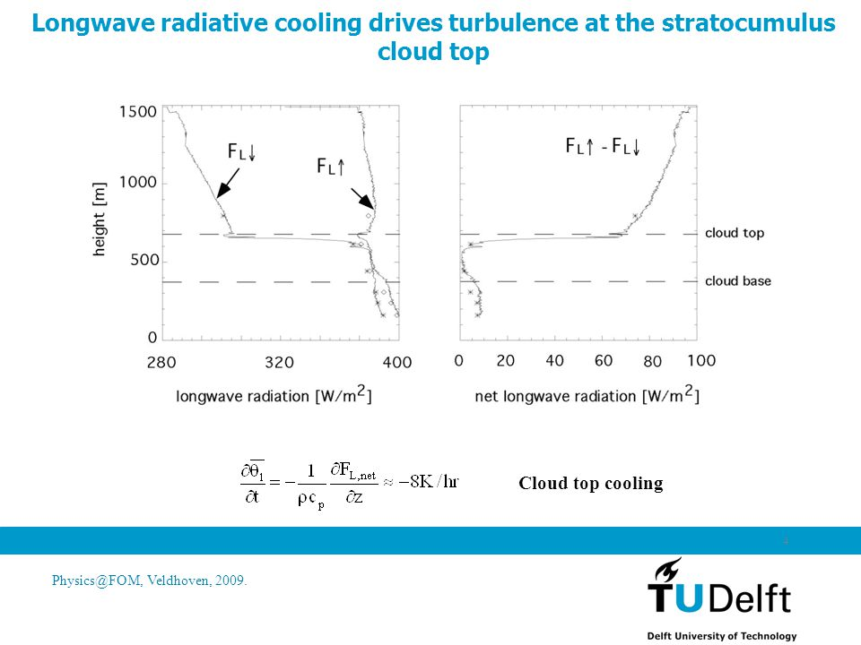 Physics@FOM, Veldhoven, 2009. 4 Longwave radiative cooling drives turbulence at the stratocumulus cloud top Cloud top cooling