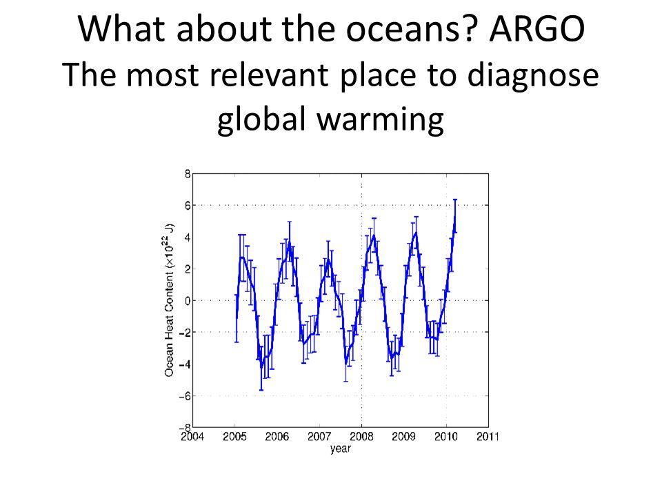 What about the oceans ARGO The most relevant place to diagnose global warming