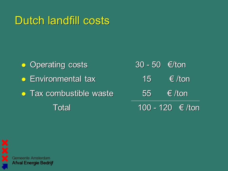 Gemeente Amsterdam Afval Energie Bedrijf Dutch landfill costs Operating costs30 - 50 €/ton Environmental tax 15 € /ton Tax combustible waste 55 € /ton Total 100 - 120 € /ton Operating costs30 - 50 €/ton Environmental tax 15 € /ton Tax combustible waste 55 € /ton Total 100 - 120 € /ton