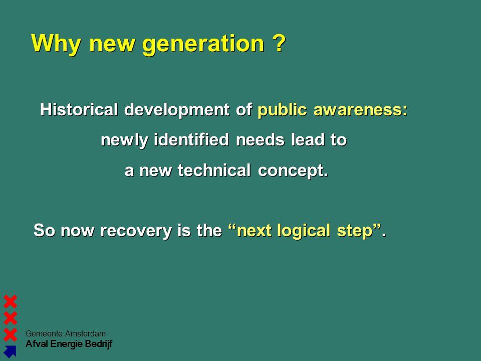 Gemeente Amsterdam Afval Energie Bedrijf Why new generation .