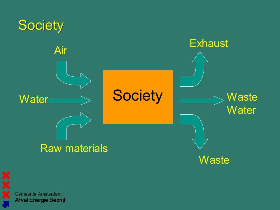 Gemeente Amsterdam Afval Energie Bedrijf Society Raw materials Air Water Waste Water Waste Exhaust Society