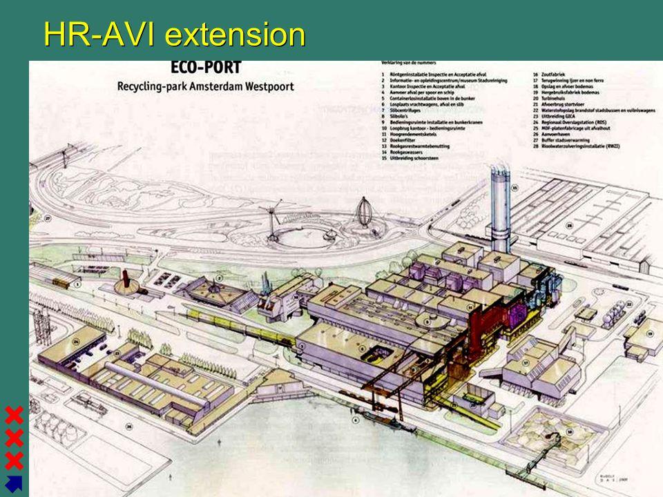 Gemeente Amsterdam Afval Energie Bedrijf HR-AVI extension sketch Rudolf DAS