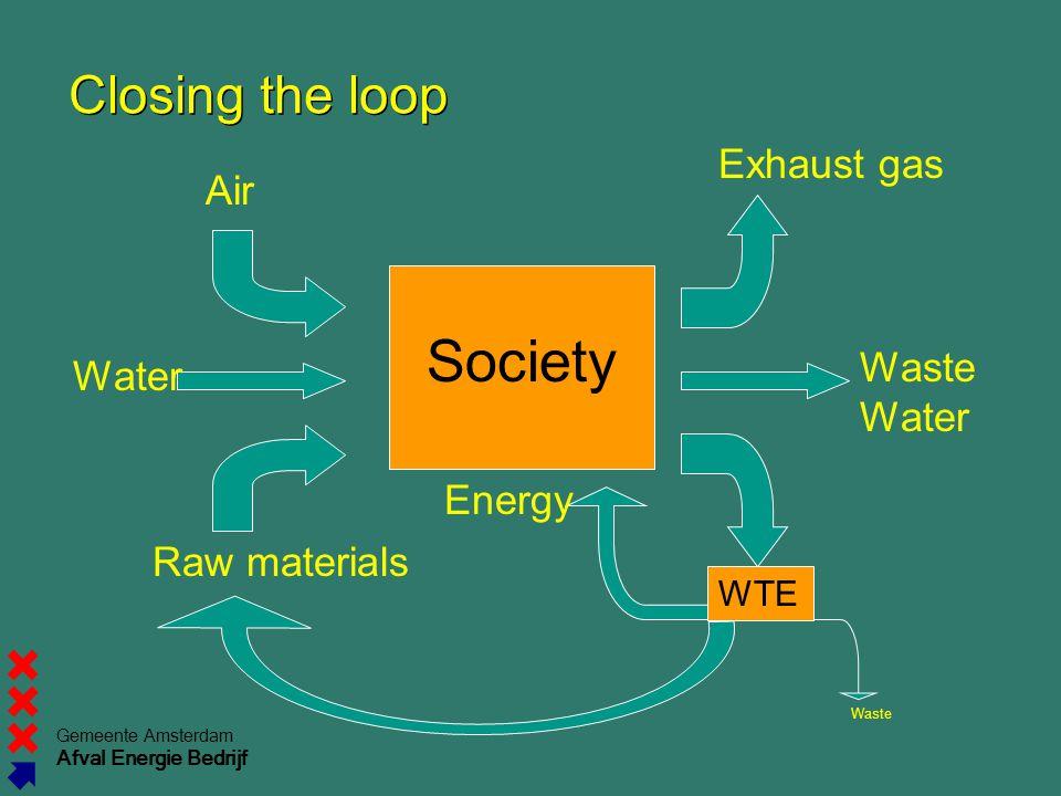 Gemeente Amsterdam Afval Energie Bedrijf Closing the loop Air Water Waste Water Waste Exhaust gas Society WTE Energy Raw materials
