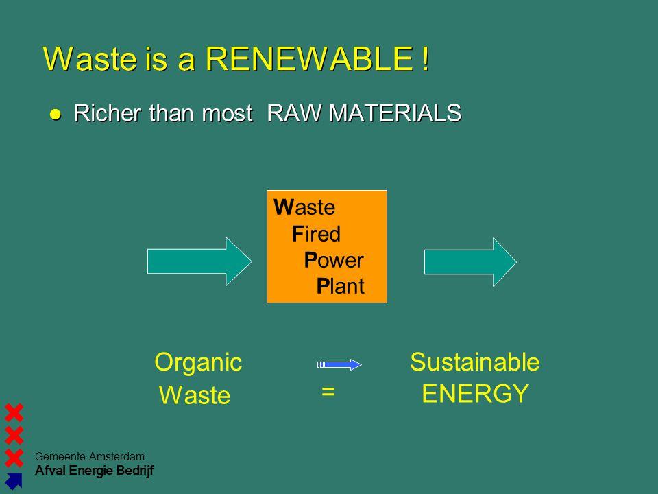 Gemeente Amsterdam Afval Energie Bedrijf Waste is a RENEWABLE .