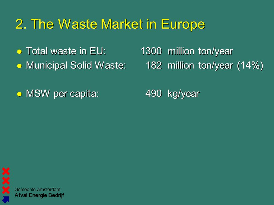 Gemeente Amsterdam Afval Energie Bedrijf 2.