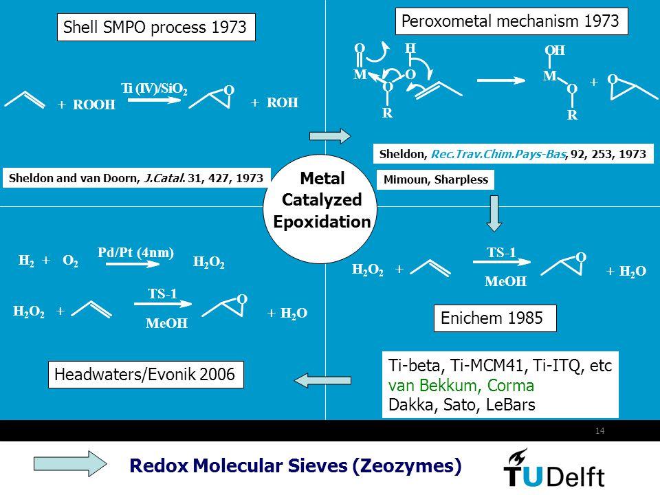 15 ONOH NH O H 2 O 2 / NH 3 TS-1 vapour phase High Si MFI Ammoximation Beckmann rearrangement C 6 H 10 O + H 2 O 2 + NH 3 C 6 H 11 NO + 2H 2 O Atom efficiency =29% ; E = 4.5 Atom efficiency = 75% ; E = 0.32 (<0.1) Green Caprolactam Process : Sumitomo Ichihashi and Kitamura,Catal.Today, 73, 23, 2002 O NOH NH O (NH 3 OH) 2 SO 4 H 2 SO 4