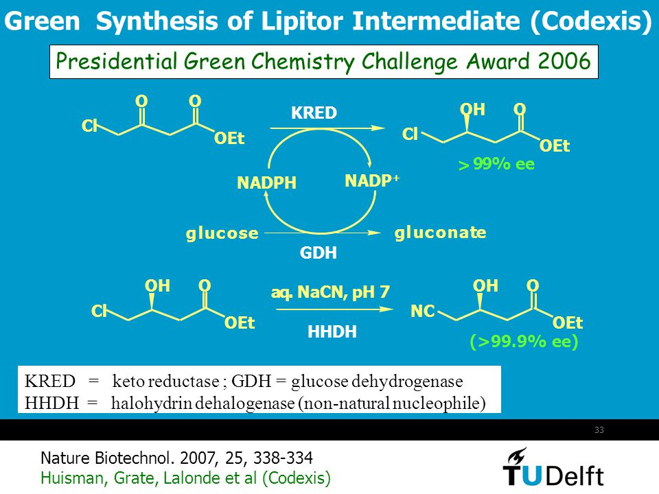 33 Green Synthesis of Lipitor Intermediate (Codexis) KRED = keto reductase ; GDH = glucose dehydrogenase HHDH = halohydrin dehalogenase (non-natural n