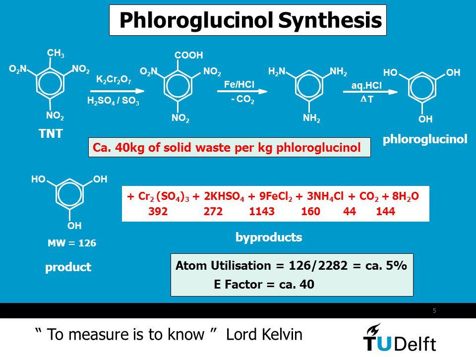 6 Atom for Atom Syn gas utilisation (1983) 2 CO + 3 H 2 HOCH 2 CH 2 OH 2 CO + 4 H 2 H 2 C=CH 2 + 2H 2 O 100% 44% Atom utilisation (1991) CH 3 HC=CH 2 + Cl 2 + H 2 O CH 3 CH(OH)CH 2 Cl + HCl Ca(OH) 2 O CH 3 HC CH 2 + CaCl 2 + H 2 O 25% atom utilisation 1.