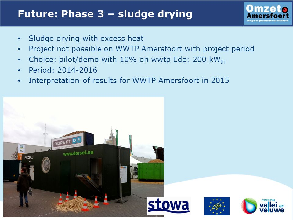 Future: Phase 3 – sludge drying Sludge drying with excess heat Project not possible on WWTP Amersfoort with project period Choice: pilot/demo with 10% on wwtp Ede: 200 kW th Period: Interpretation of results for WWTP Amersfoort in 2015