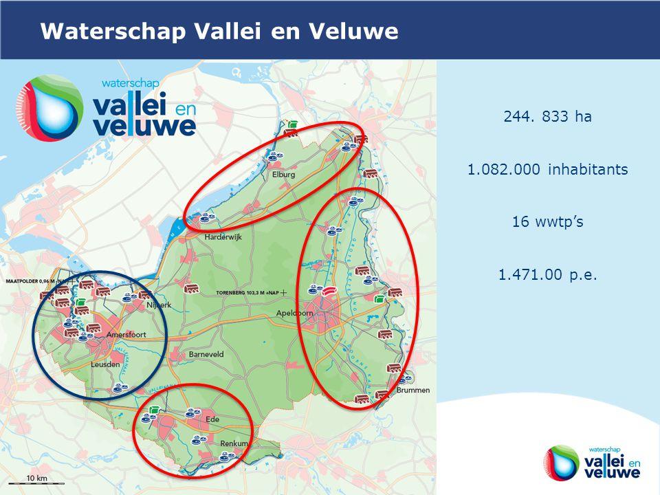 244. 833 ha 1.082.000 inhabitants 16 wwtp's 1.471.00 p.e. Waterschap Vallei en Veluwe