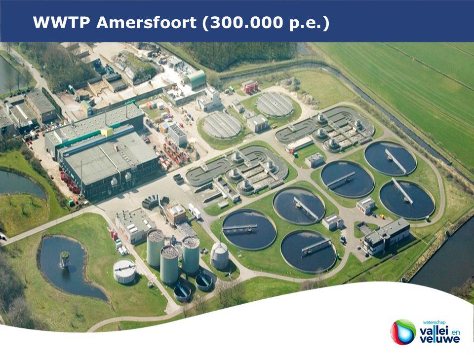 WWTP Amersfoort (300.000 p.e.)
