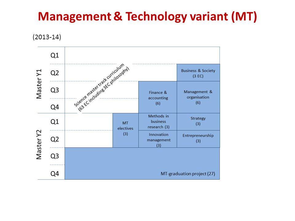 Management & Technology variant (MT) (2013-14)