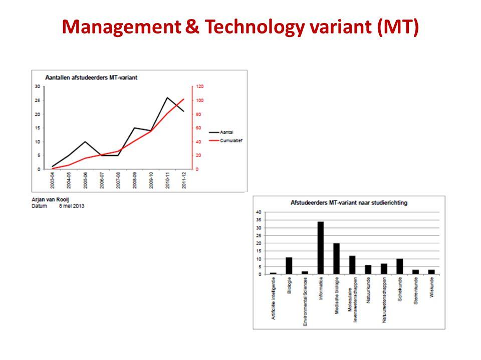 Management & Technology variant (MT)