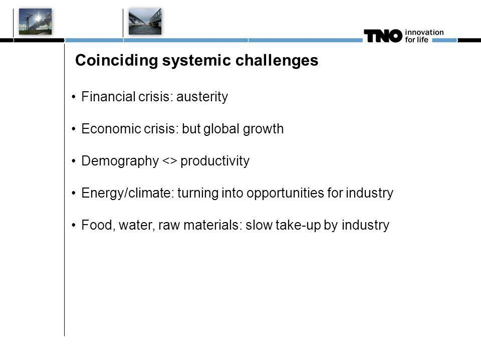 Coinciding systemic challenges Financial crisis: austerity Economic crisis: but global growth Demography <> productivity Energy/climate: turning into opportunities for industry Food, water, raw materials: slow take-up by industry