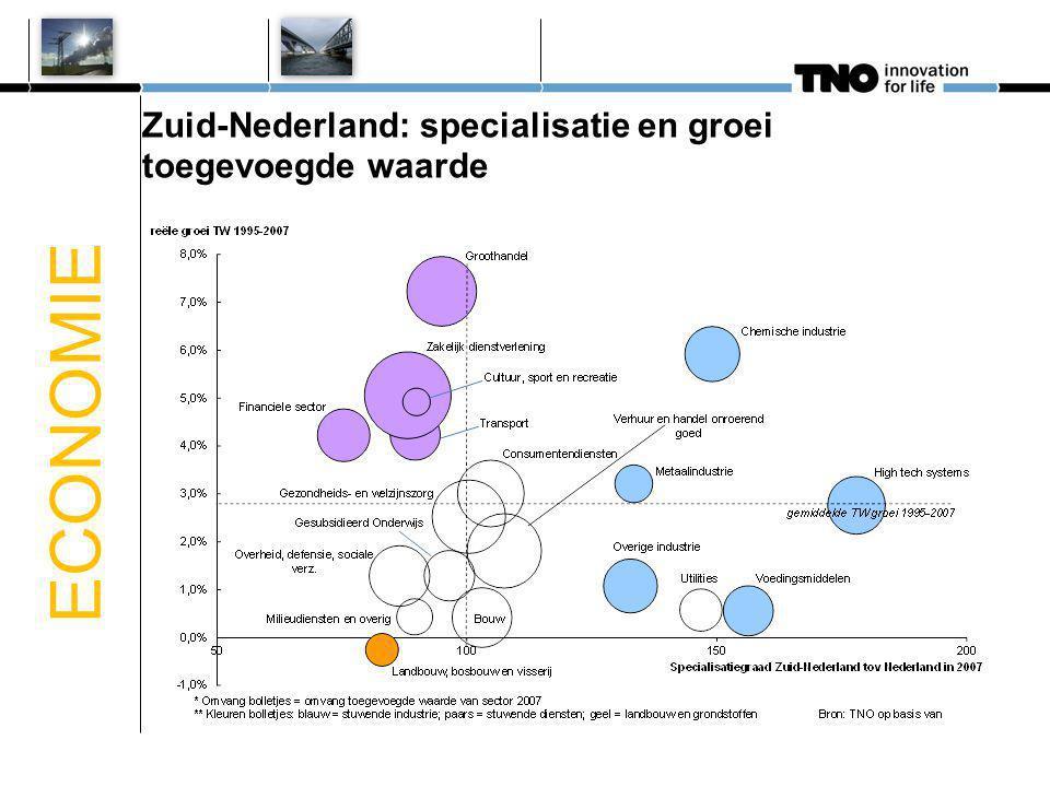 6 Zuid-Nederland: specialisatie en groei toegevoegde waarde ECONOMIE