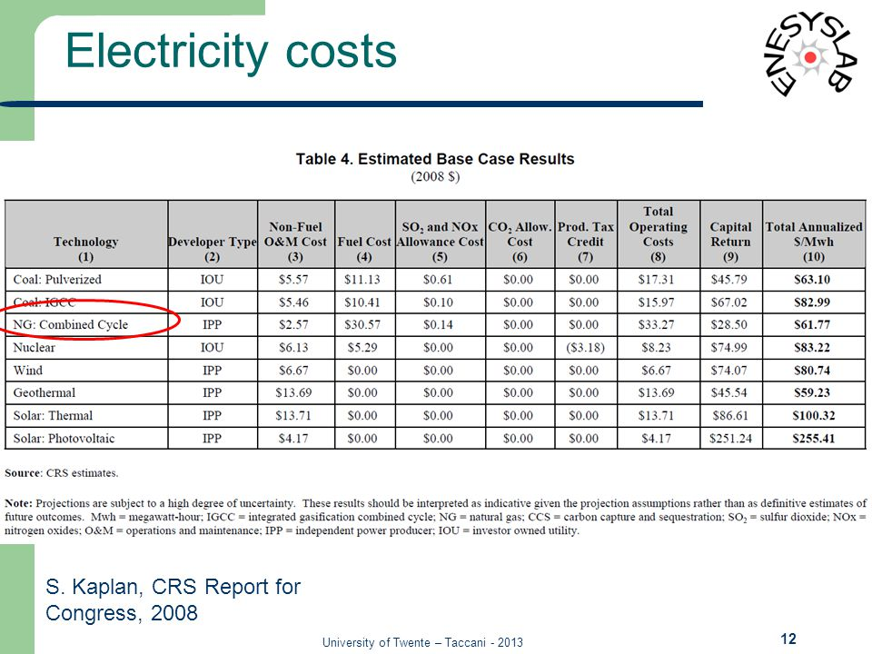 University of Twente – Taccani - 2013 Electricity costs 12 S. Kaplan, CRS Report for Congress, 2008