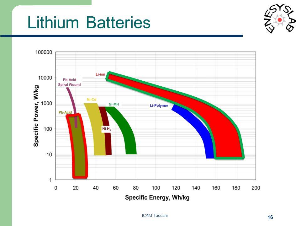 ICAM Taccani 16 Lithium Batteries