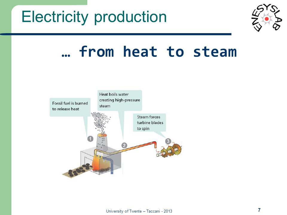 University of Twente – Taccani - 2013 Electricity production 7 … from heat to steam