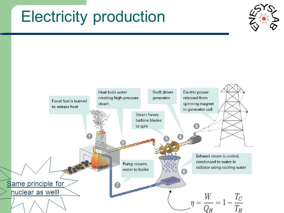 University of Twente – Taccani - 2013 Energy consumptions 10