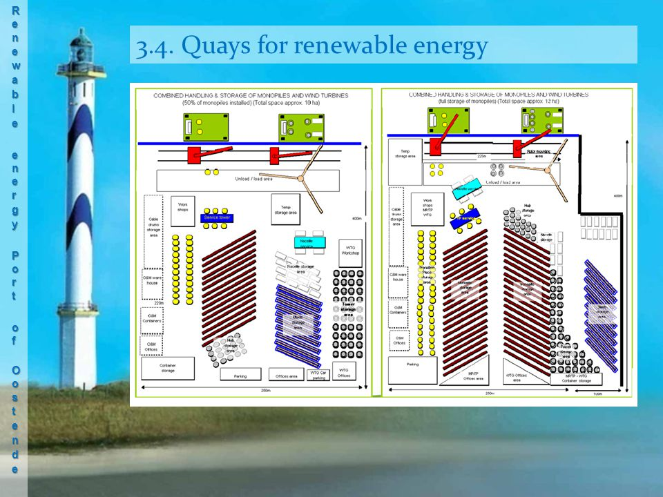 3.4. Quays for renewable energy