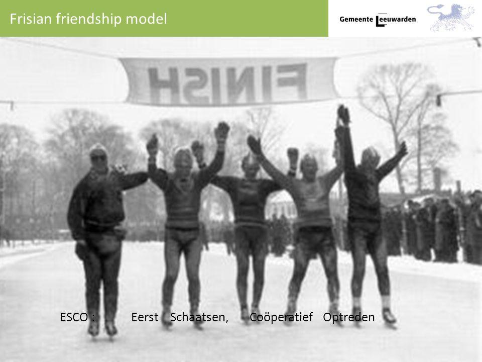 Frisian friendship model ESCO : Eerst Schaatsen, Coöperatief Optreden